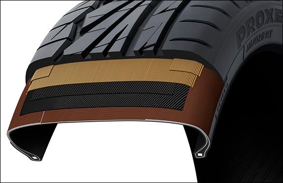 Предмет особой гордости Toyo – полностью автоматизированная технология ATOM (Advanced Tire Operation Module), при которой сборка покрышек ведётся бесшовным способом