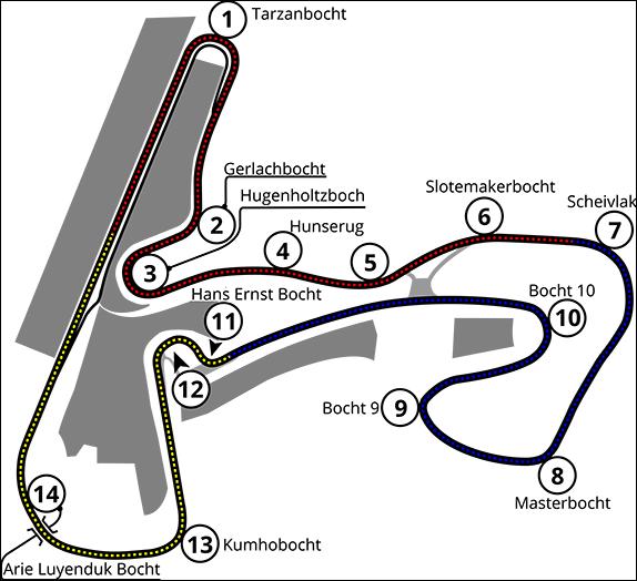Конфигурация трассы в Зандфорте