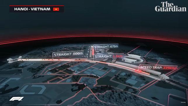 Трасса Гран При Вьетнама