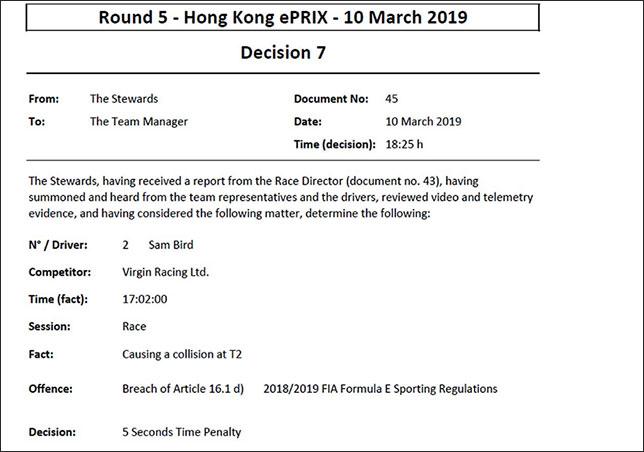 Протокол решения стюардов гонки Формулы E в Гонконге