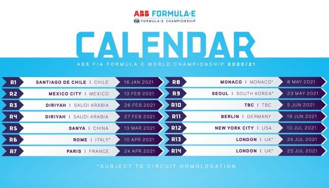 Формула E: FIA представила черновик календаря на 2021 год