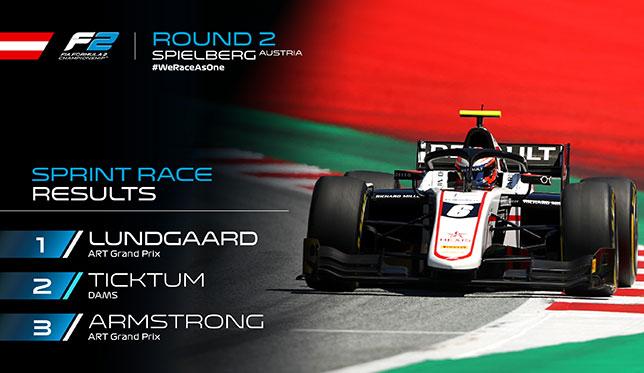 Формула 2: Гонку выиграл Лундгард, Шварцман сошёл