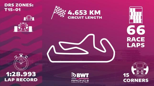 Инфографика, подготовленная пресс-службой  Racing Point в преддверии Гран При Португалии