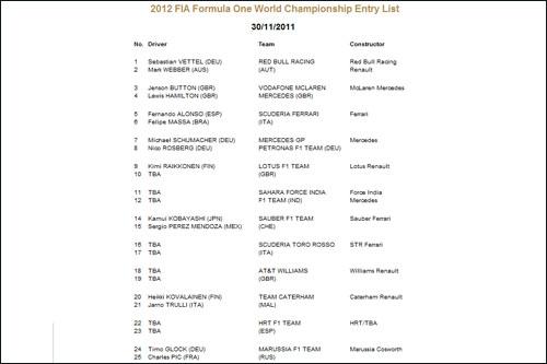 Заявочный список Ф1 на 2012 год