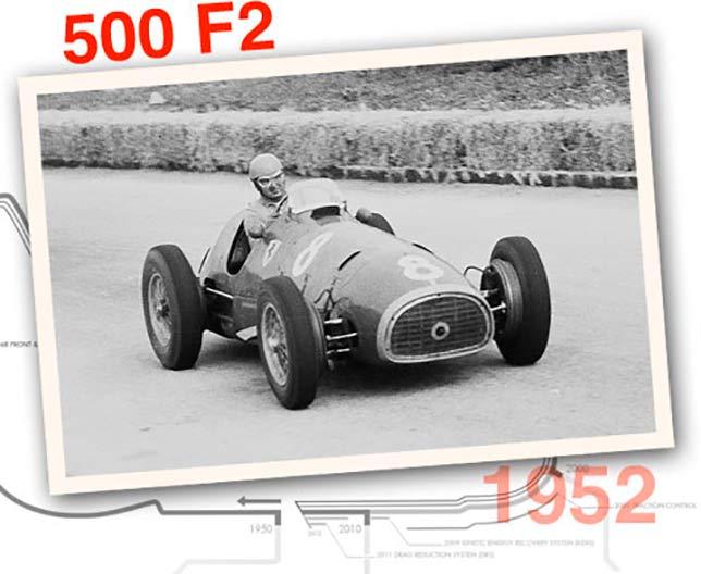 Ferrari 500 F2, 1952 год