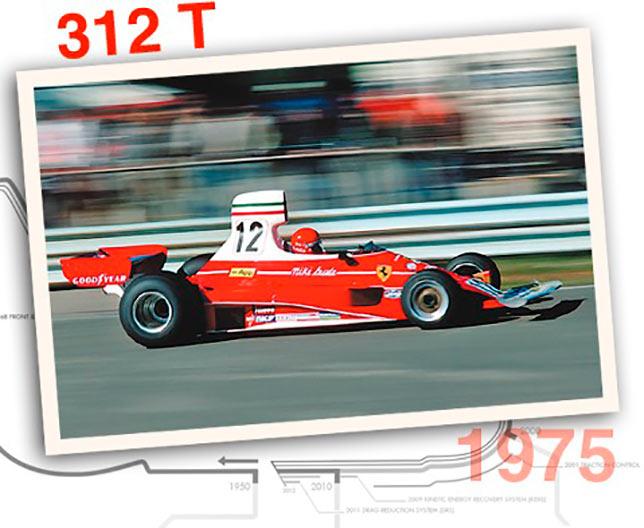 Ferrari 312 T, 1975 год