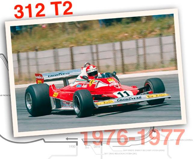 Ferrari 312 T2, 1976 год