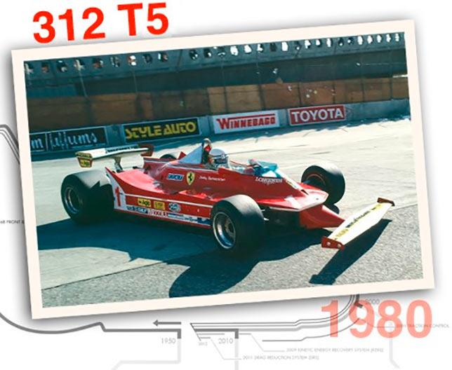 Ferrari 312 T5, 1980 год