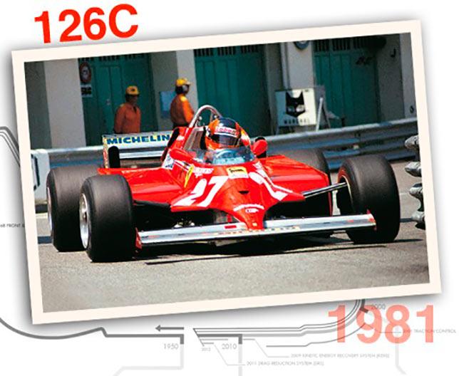 Ferrari 126 CK, 1980 год