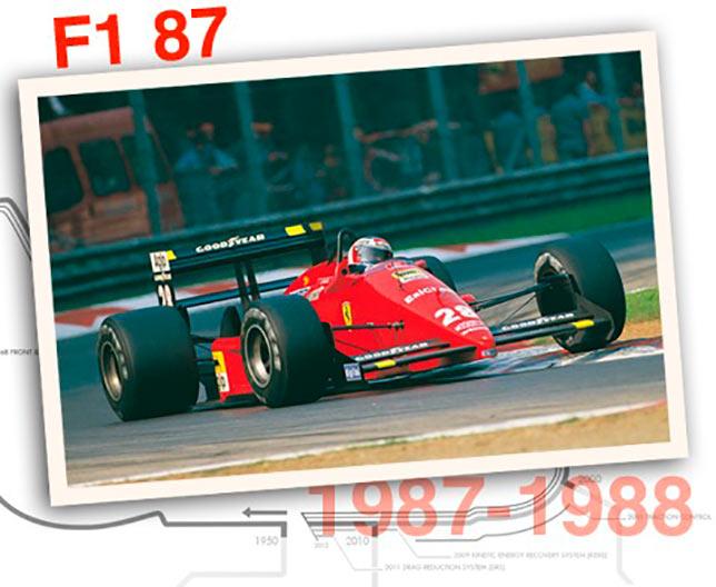 Ferrari F1-87, 1987 год