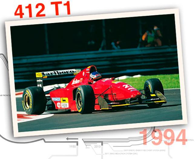 Ferrari 412 T1, 1994 год
