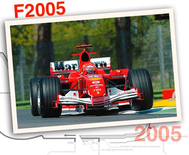 Ferrari F2005, 2005 год