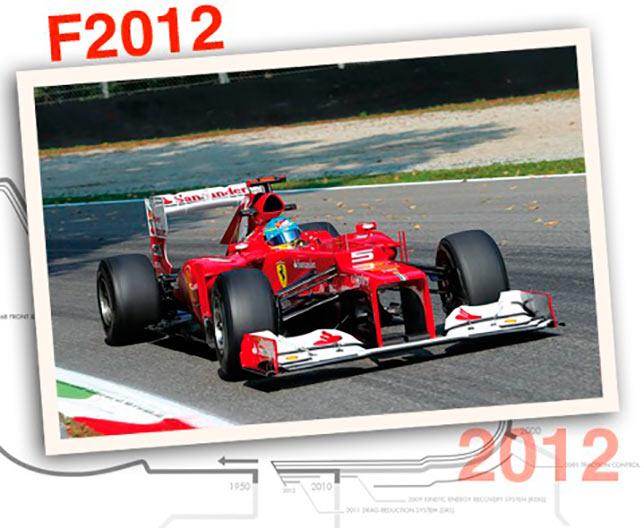 Ferrari F2012, 2012 год