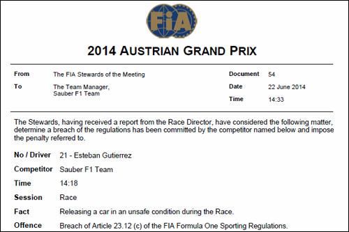 Решение стюардов Гран При Австрии о наказании Эстебана Гутьерреса
