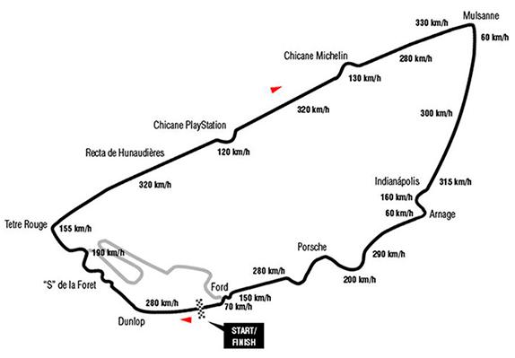 Схема трассы Сарте