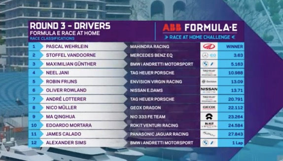 eSports: Гонку Формулы E в Монако выиграл Верляйн