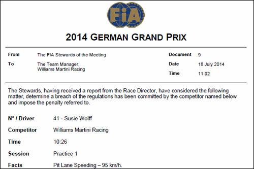 Протокол стюардов о наказании команды Williams