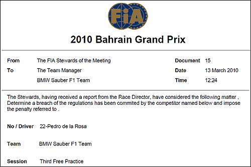 Протокол FIA