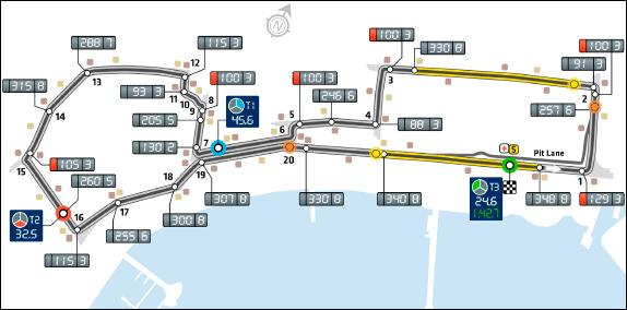 Конфигурация трассы в Баку