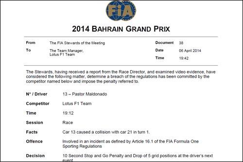 Решение стюардов Гран При Бахрейна о наказании Пастора Мальдонадо