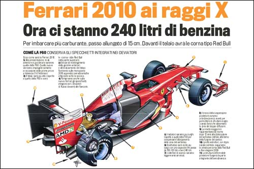 Иллюстрация Джорджио Пиолы из Gazzetta Sportiva
