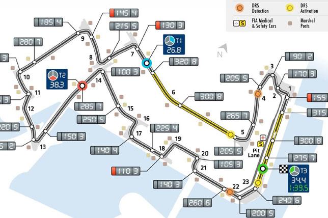 Зоны DRS в Сингапуре