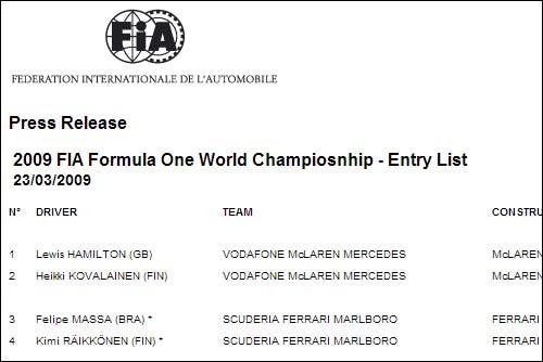 Релиз FIA