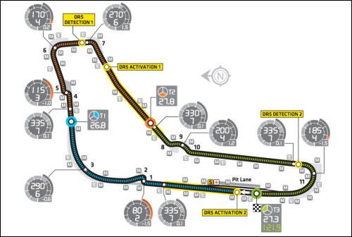 Схема трассы Монца