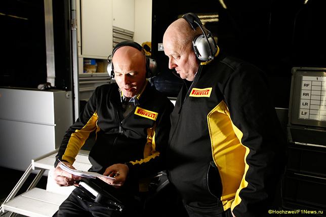 Специалисты Pirelli проверяют данные, полученные от команд