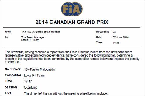 Решение стюардов Гран При Канады о предупреждении Пастора Мальдонадо