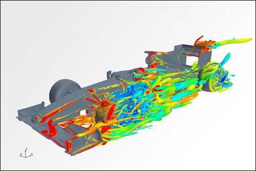 Машина Формулы 1 глазами специалиста по вычислительной гидродинамике