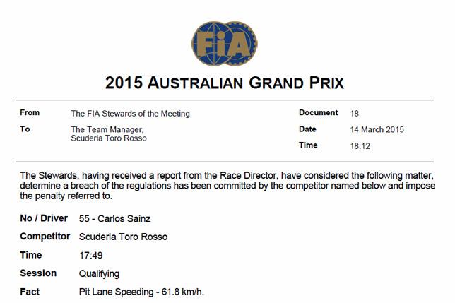 Решение стюардов о наказании Toro Rosso