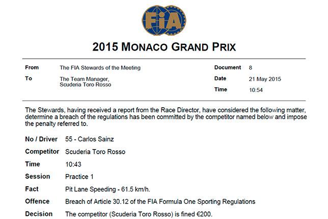 Решение стюардов о наказании команды Toro Rosso