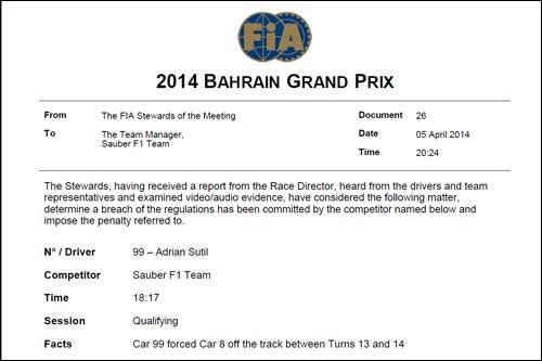 Решение стюардов Гран При Бахрейна о наказании Адриана Сутила