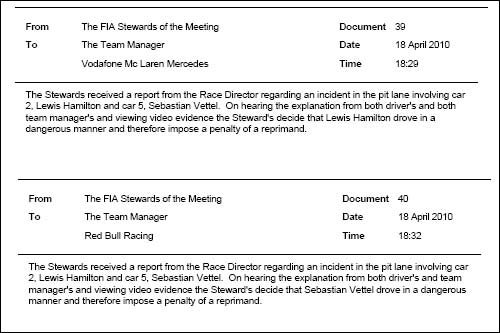 Протоколы решений FIA