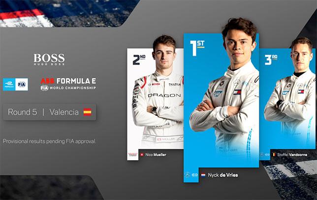 Формула E: Неожиданную победу одержал Ник де Вриз